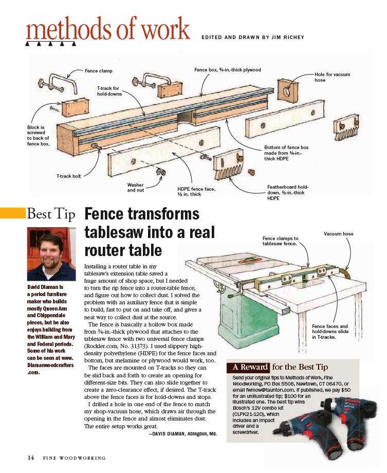 PDF Plans Diy Router Table Fence Plans Download wooden bike rack plans ...