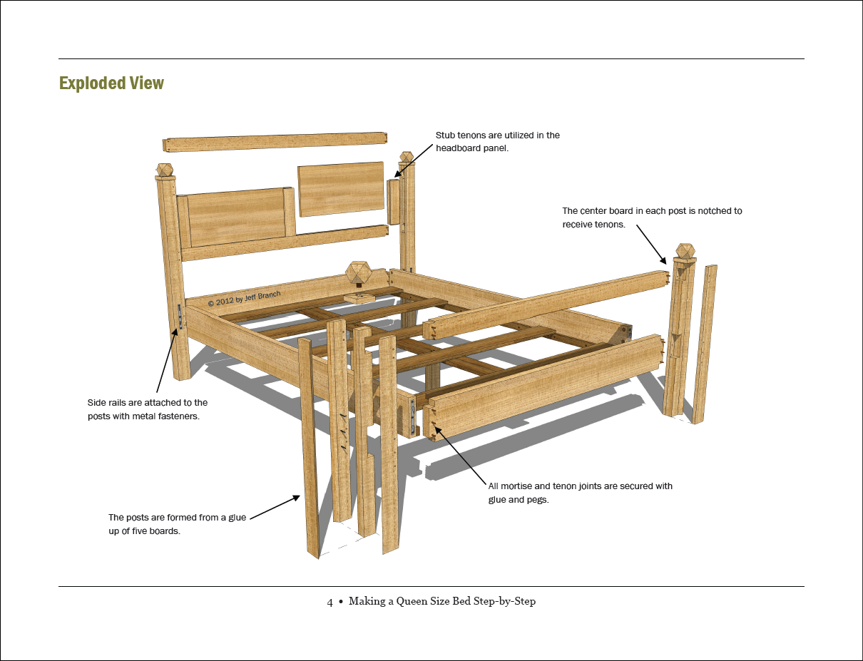 Free Woodworking Plan Making A Queen Size Bed Step By