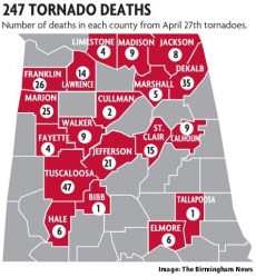 Tracking Tornado Fatalities