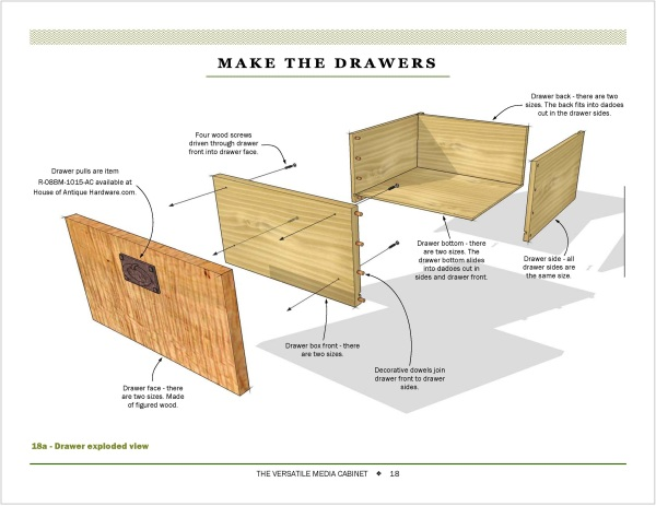 Page 18; an exploded view showing drawer construction.