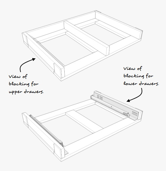 An illustration showing components which support the drawers.