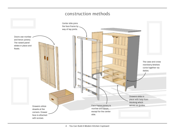 Making an Exploded View Using SketchUp | Jeff Branch Woodworking